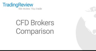 CFD Brokers Comparison