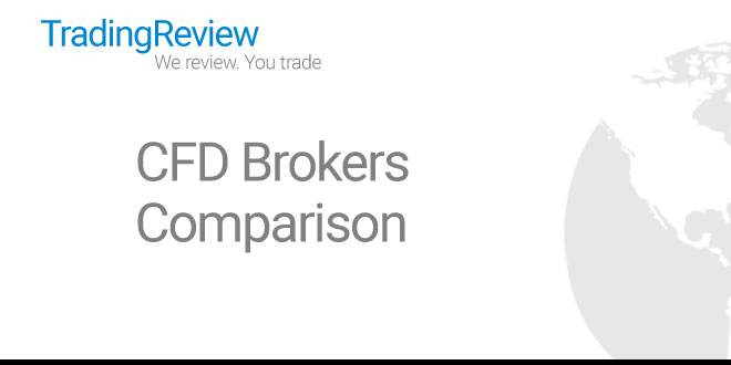 CFD Brokers Comparison