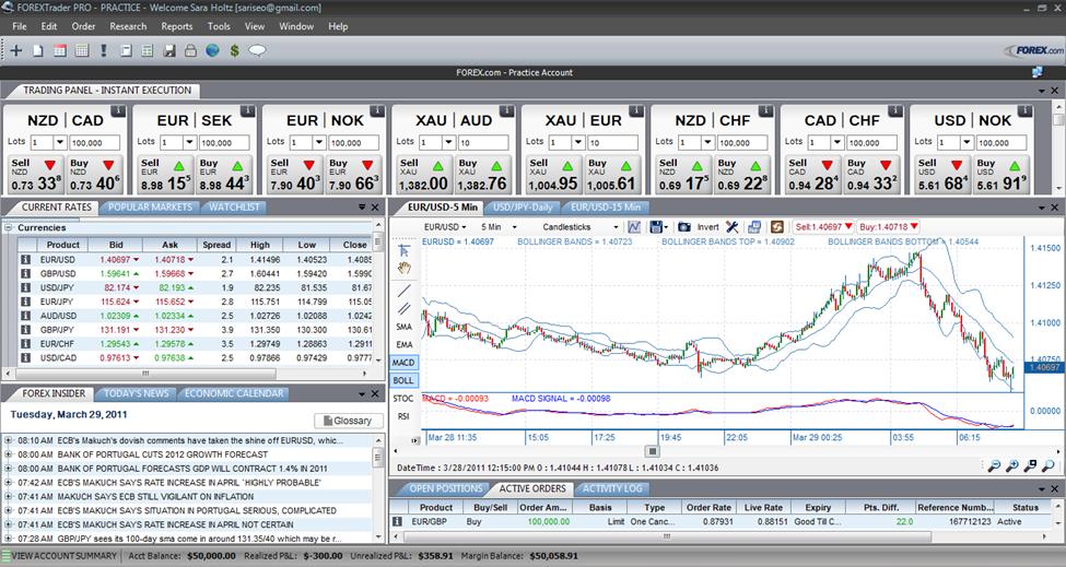 forex trading platform reviews uk