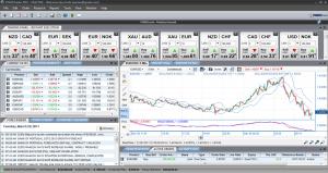 Forex.com's FOREXTrader PRO Platform