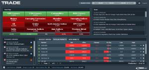 Forex.com's TRADE Platform