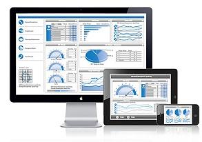 Spread Betting & CFD Trading Platform