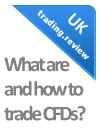 What are and how to trade CFDs
