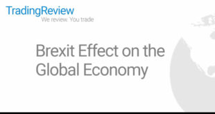 The Effect of Brexit on the Global Economy