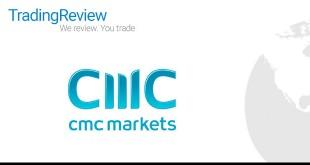 cmc-markets