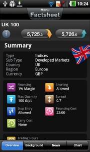 CMC Markets Android Platform