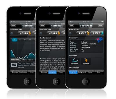 CMC Markets iPhone Platform