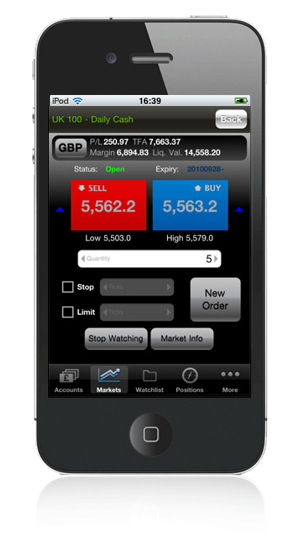 ETX Capital Mobile