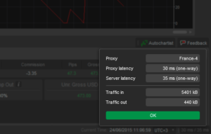 reduce latency for all traders