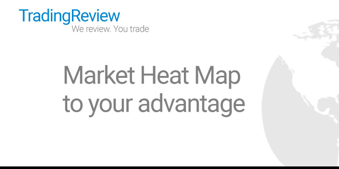Using Market Heat Map to your advantage