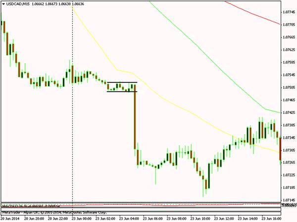 opposite pending order trading