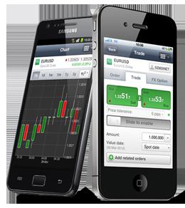 Saxo Bank Mobile Platform